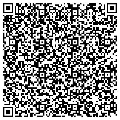 QR-код с контактной информацией организации НАУЧНО-ИССЛЕДОВАТЕЛЬСКИЙ МУЗЕЙ РОССИЙСКОЙ АКАДЕМИИ ХУДОЖЕСТВ