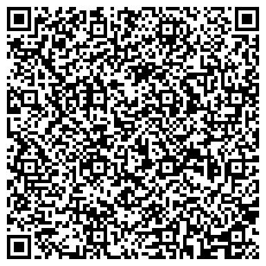 QR-код с контактной информацией организации Санкт-Петербургский музей кукол