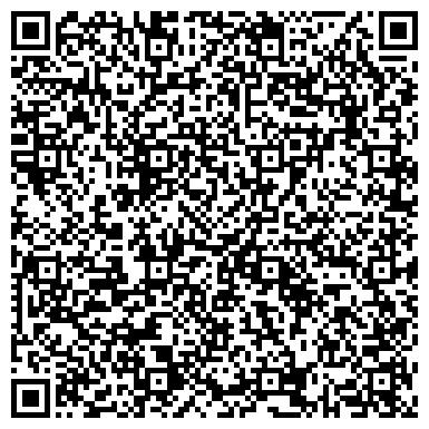 QR-код с контактной информацией организации ГОРНОГО СПБ ГОСУДАРСТВЕННОГО ИНСТИТУТА БИБЛИОТЕКА
