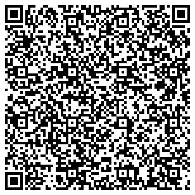 QR-код с контактной информацией организации НАУЧНАЯ БИБЛИОТЕКА ИМ. М. ГОРЬКОГО (СПБГУ)