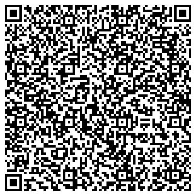 QR-код с контактной информацией организации ПУШКИНСКИЙ ДОМ ИНСТИТУТА РУССКОЙ ЛИТЕРАТУРЫ РАН