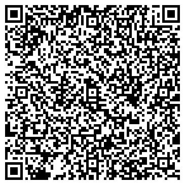 QR-код с контактной информацией организации РОССИЙСКОЙ АКАДЕМИИ НАУК БИБЛИОТЕКА