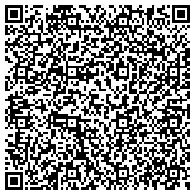 QR-код с контактной информацией организации РОССИЙСКОЙ АКАДЕМИИ ХУДОЖЕСТВ НАУЧНАЯ БИБЛИОТЕКА