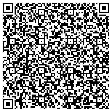 QR-код с контактной информацией организации ГУ НАУЧНАЯ БИБЛИОТЕКА РОССИЙСКОЙ АКАДЕМИИ ХУДОЖЕСТВ