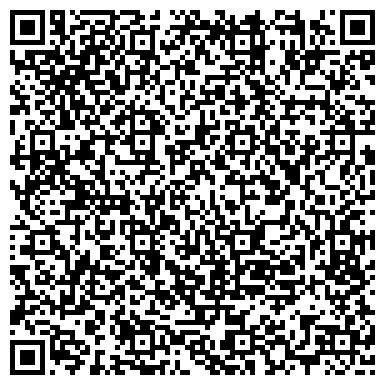 QR-код с контактной информацией организации АКУШЕРСТВА И ГИНЕКОЛОГИИ НИИ ИМ. Д. О. ОТТА РАМН