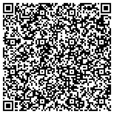 QR-код с контактной информацией организации РОССИЙСКОЙ АКАДЕМИИ НАУК ПОЛИКЛИНИКА № 1