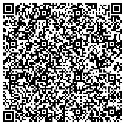 QR-код с контактной информацией организации АНАЛИТИЧЕСКИЙ ИНСТИТУТ ГРАЖДАНСКИХ ПРАВ И СУДЕБНЫХ ЭКСПЕРТИЗ, ООО