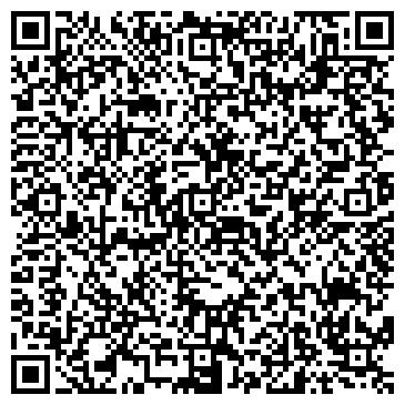 QR-код с контактной информацией организации ПЕТЕРБУРГБАНКАУДИТ, ООО