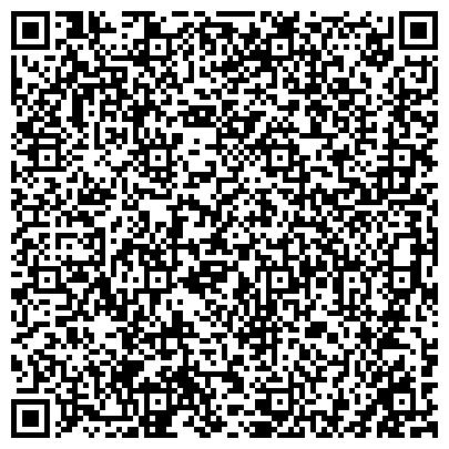 QR-код с контактной информацией организации ООО АК НЕЗАВИСИМЫЙ ИНСТИТУТ КОНСУЛЬТАНТОВ И АУДИТОРОВ (НИКА)