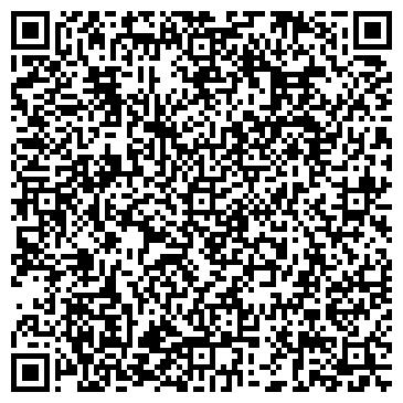 QR-код с контактной информацией организации ИННОВАЦИОННЫЙ ЦЕНТР СПБГУ