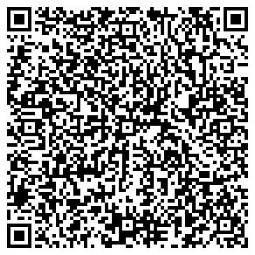 QR-код с контактной информацией организации НЕВСКАЯ КОНСАЛТИНГОВАЯ ГРУППА, ООО