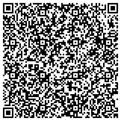 QR-код с контактной информацией организации РЕШЕНИЕ КОНСАЛТИНГОВАЯ ГРУППА
