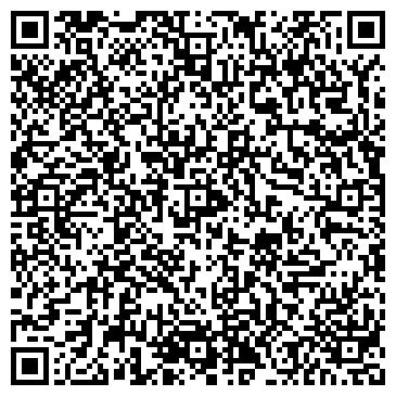 QR-код с контактной информацией организации ИНФОРМАЦИОННЫЕ РЕСУРСЫ АГЕНТСТВО, ЗАО