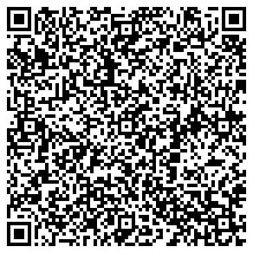 QR-код с контактной информацией организации НАУЧНЫЙ ЦЕНТР ЭКСПЕРТИЗ