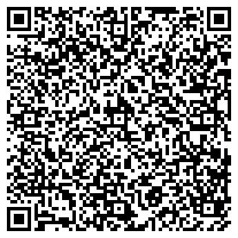 QR-код с контактной информацией организации ГУ БИБЛИОТЕКА СПБЦНТИ