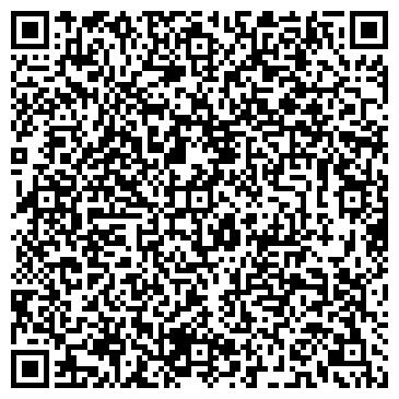 QR-код с контактной информацией организации ЦЕНТР НАУЧНО-ТЕХНИЧЕСКОЙ ИНФОРМАЦИИ СПБ ФГУ
