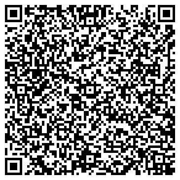 QR-код с контактной информацией организации BUSINESSLINK PERSONNEL
