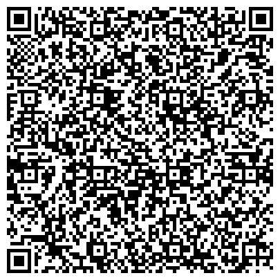 QR-код с контактной информацией организации ГОРОДСКАЯ МНОГОПРОФИЛЬНАЯ БОЛЬНИЦА № 2 (КОНСУЛЬТАТИВНО-ДИАГНОСТИЧЕСКОЕ ОТДЕЛЕНИЕ ОФТАЛЬМОЛОГИИ)