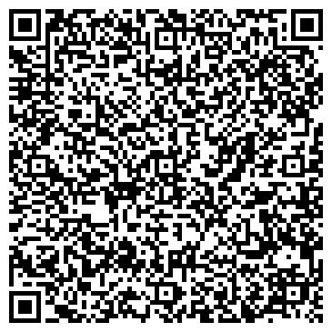 QR-код с контактной информацией организации РЕАЛ ЦЕНТР ФИТОАРОМАТЕРАПИИ