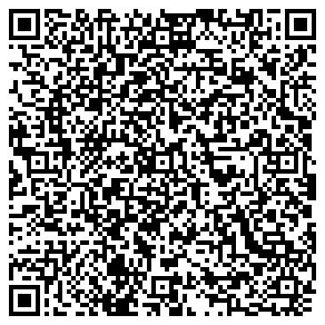 QR-код с контактной информацией организации № 245 ГУП (ЛЬГОТНЫЙ ОТДЕЛ)