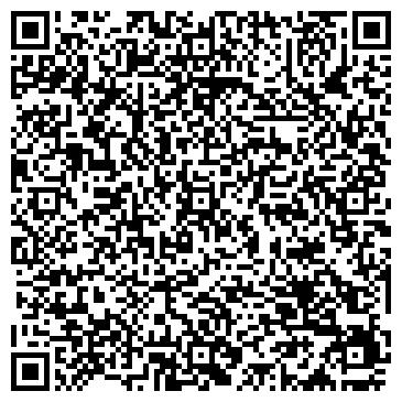 QR-код с контактной информацией организации ПОЛУПРОВОДНИКОВЫЕ ПРИБОРЫ, ЗАО