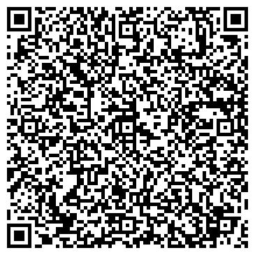 QR-код с контактной информацией организации НЕВА-МЕДИЦИНСКИЕ ТЕХНОЛОГИИ