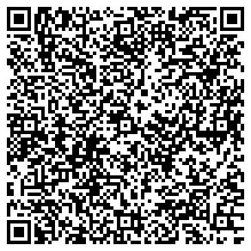 QR-код с контактной информацией организации НАУКА ТЕХНОЛОГИЯ ИНФОРМАТИКА КОНТРОЛЬ