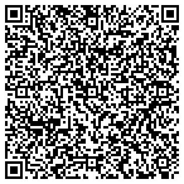 QR-код с контактной информацией организации МАСТЕРСКАЯ ГОРЫНИНА, ООО