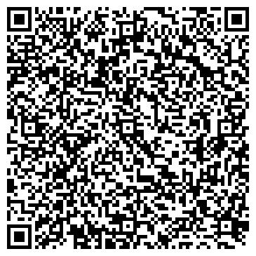QR-код с контактной информацией организации НЕВСКИЙ КОМФОРТ СПБ