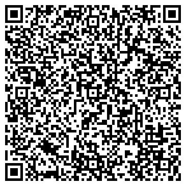QR-код с контактной информацией организации ИНСТИТУТ МИКРОБИОЛОГИИ И ВИРУСОЛОГИИ