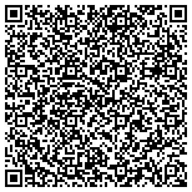 QR-код с контактной информацией организации РЕГИОНАЛЬНЫЙ ФОНД НАУЧНО-ТЕХНИЧЕСКОГО РАЗВИТИЯ СПБ