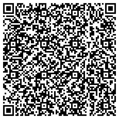 QR-код с контактной информацией организации Адвокат Горичев и партнеры