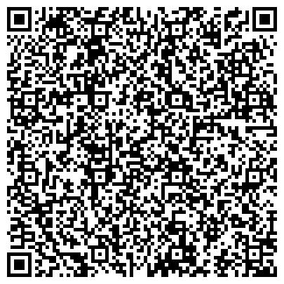 QR-код с контактной информацией организации Группа компаний «НВК»