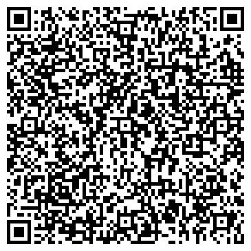 QR-код с контактной информацией организации НЕЗАВИСИМАЯ ОЦЕНКА