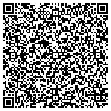 QR-код с контактной информацией организации АУДИТОРСКАЯ КОМПАНИЯ БИЗНЕССЕРВИСКОНТРОЛЬ
