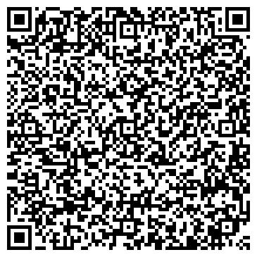 QR-код с контактной информацией организации СБС ПАТЕНТНО-ПРАВОВАЯ ФИРМА