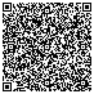 QR-код с контактной информацией организации АЗН Фрунзенского района СПб