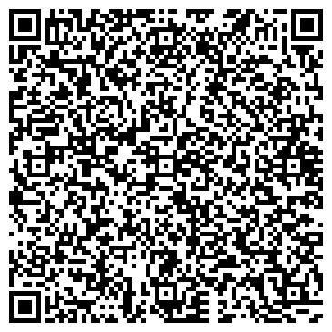 QR-код с контактной информацией организации NFE НАЦИОНАЛЬНЫЙ ФИНАНСОВЫЙ ЭКСПЕРТ