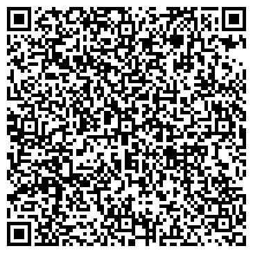 QR-код с контактной информацией организации ЭЛЕКТРОНСТРОЙ СМУ, ОАО