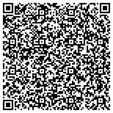 QR-код с контактной информацией организации ПАНОРАМА АЛЮМИНИЕВЫЕ СТРОИТЕЛЬНЫЕ СИСТЕМЫ, ООО