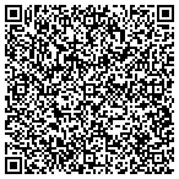 QR-код с контактной информацией организации СЕРВИС-ИНДУСТРИЯ СПБ, ООО
