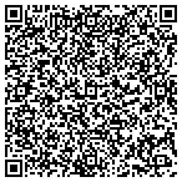QR-код с контактной информацией организации ГЕДЕОН РИХТЕР АО ПРЕДСТАВИТЕЛЬСТВО