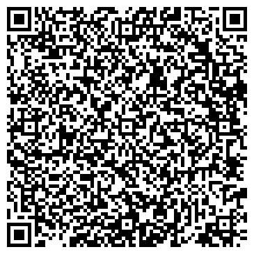QR-код с контактной информацией организации ЦЕНТР ОЦЕНКИ