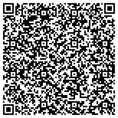 QR-код с контактной информацией организации НЕГОСУДАРСТВЕННЫЙ НАКОПИТЕЛЬНЫЙ ПЕНСИОННЫЙ ФОНД ИМ. Д.А. КУНАЕВА ЗАО