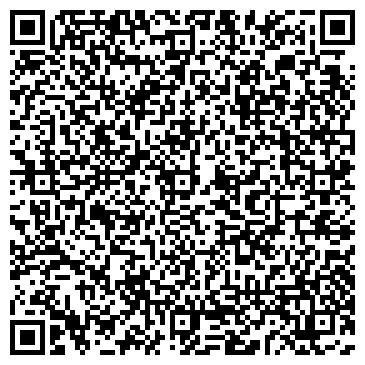 QR-код с контактной информацией организации СБЕРБАНКА РОССИИ № 2004/0783