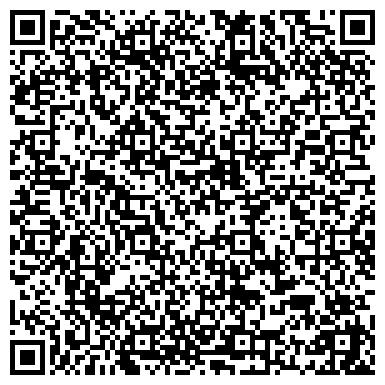 QR-код с контактной информацией организации АКАДЕМИЧЕСКИЙ ФИЗИКО-ТЕХНОЛОГИЧЕСКИЙ УНИВЕРСИТЕТ РАН