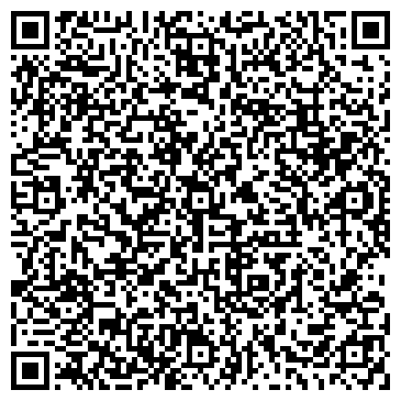 QR-код с контактной информацией организации ИНДУСТРИЯ НАПИТКОВ ЖУРНАЛ