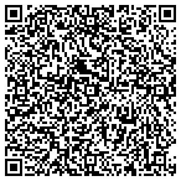 QR-код с контактной информацией организации AVANTPRINT (АВАНТ-ПРИНТ)