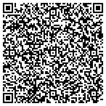 QR-код с контактной информацией организации МЕДИЦИНСКАЯ КОСМЕТОЛОГИЯ