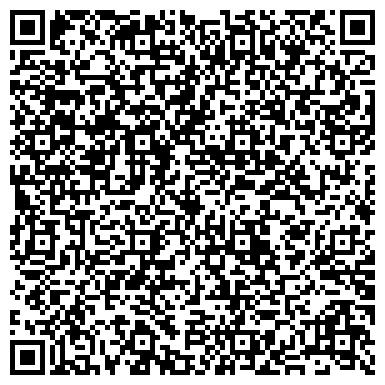 QR-код с контактной информацией организации Петербургчкий субконтрактинговый центр